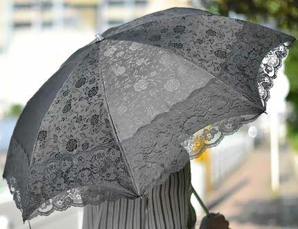 グレースタイプの日傘